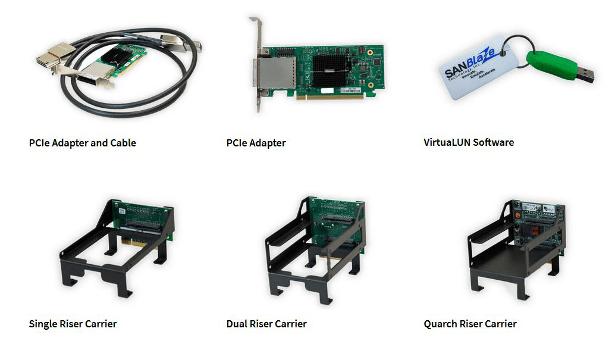 SANBlaze SBExpress accessories