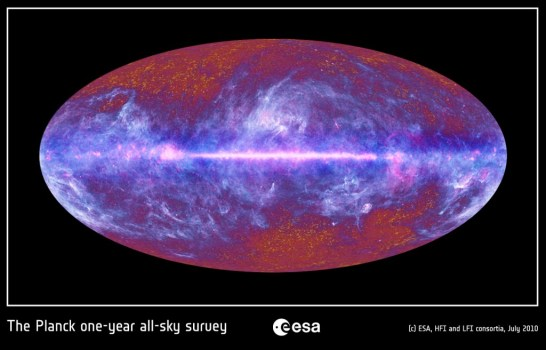Planck all-sky survey