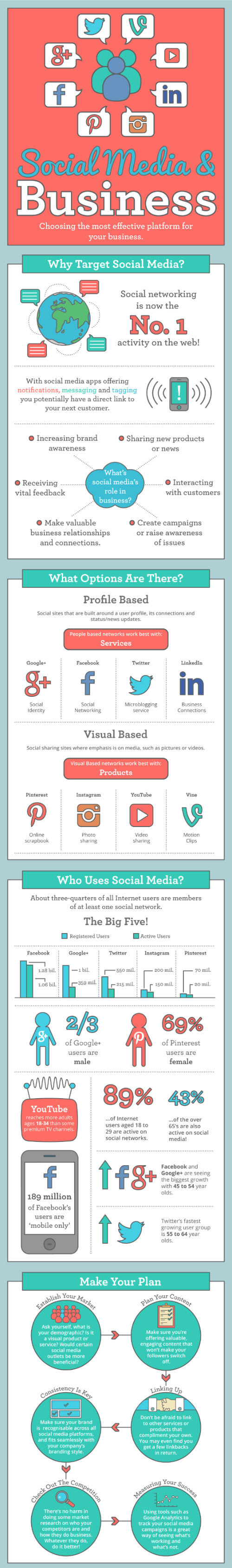 How Social Media Affects Your Business [Startup ...