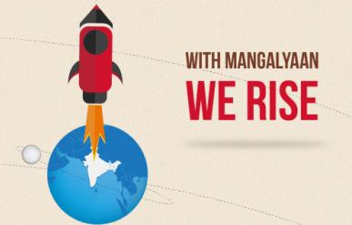 Mangalayaan And Entrepreneurship