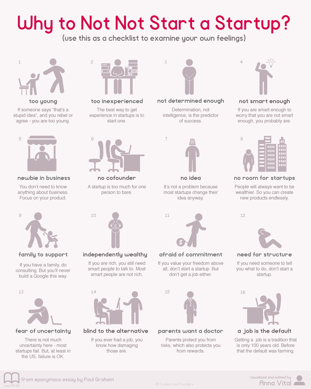 16 Reasons Not To Start A Startup