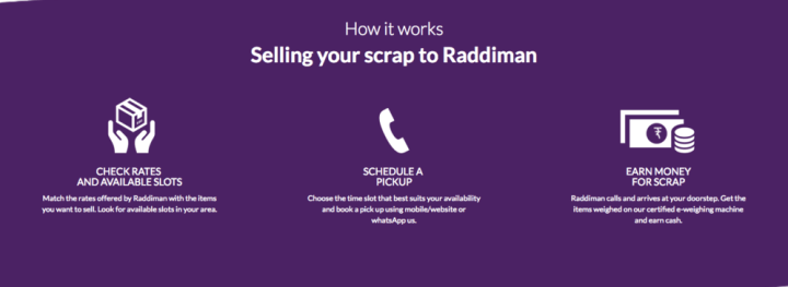Raddiman Waste recycling