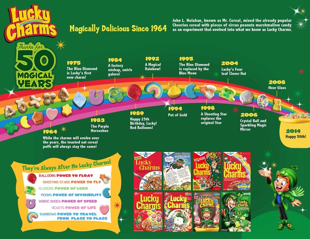 50 Years of Magically Delicious Lucky Charms Cereal