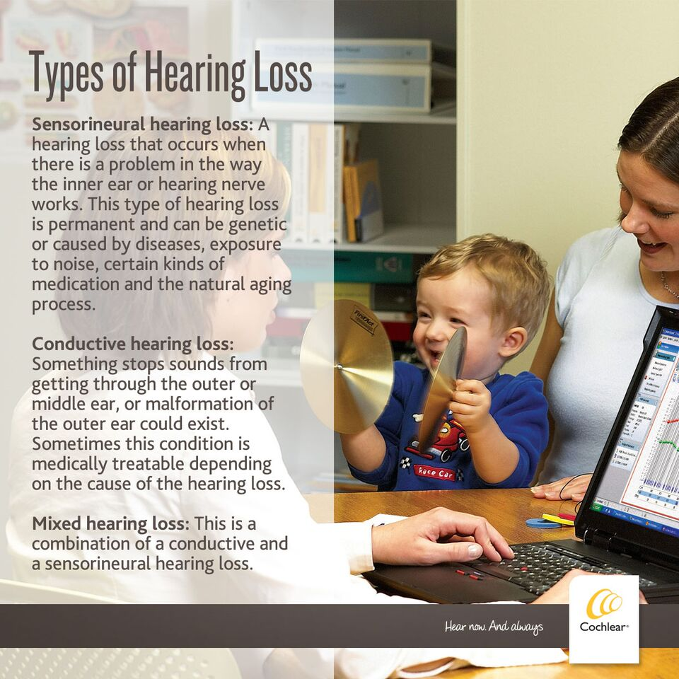 Types of hearing Loss #IWantToHear