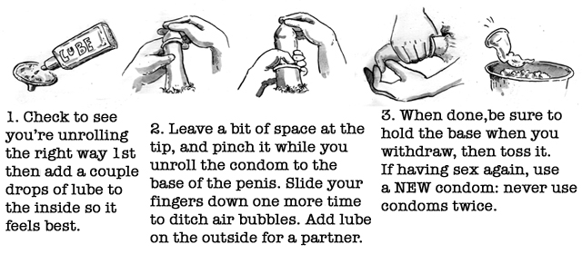 How to Use Condoms - Safer Sex