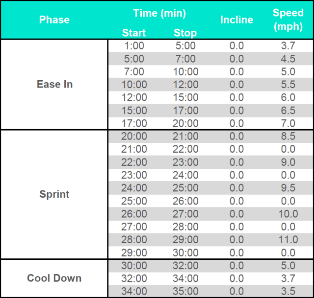 Rise and Shine Treadmill Workout