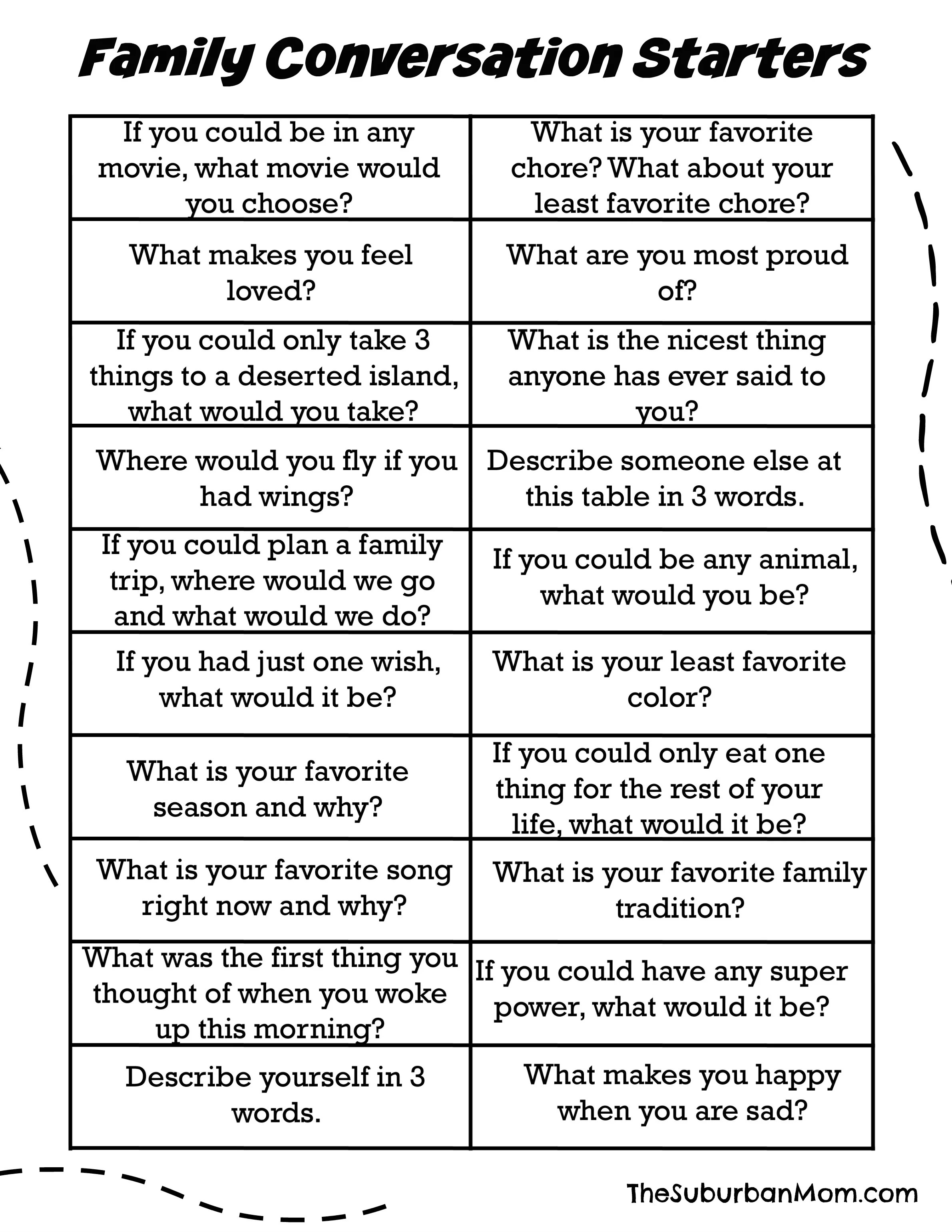 60 Family Conversation Starters Free Printable