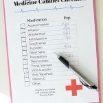 Medicine Cabinet Checklist Printable
