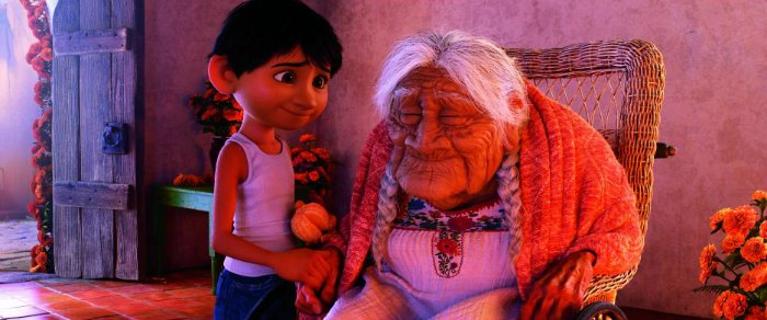 Coco and Miguel