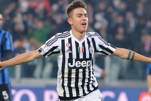 Top 10 Most Wanted Young Footballers