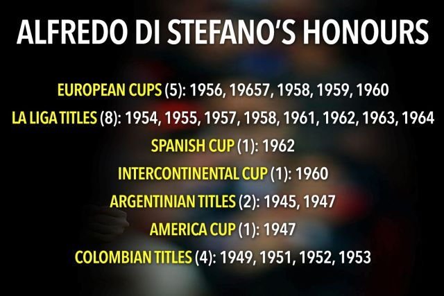 Alfredo Di Stefano was a serial winner his spell at Real Madrid was laden with domestic and European success
