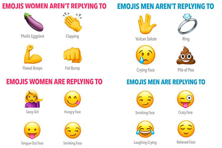 100 Happy Dance Emoji Your Guide On How To Use
