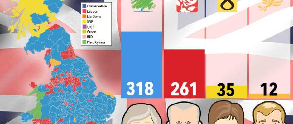 Election Results LIVE Latest Updates As Defiant Theresa May - Hd us election map