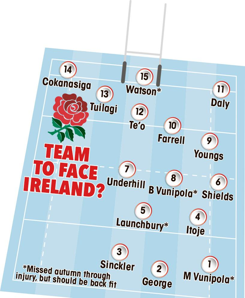 How England could look when they line up against Ireland in the Six Nations in February