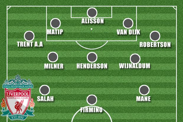 Liverpool's predicted starting XI for the Champions League clash