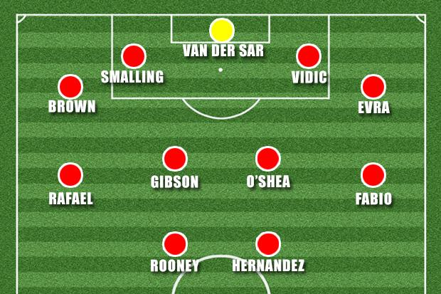 Man United played seven defenders to beat Arsenal in the FA Cup in 2011