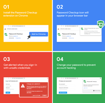 "Google released this handy ""how to"" to help you get started Credit: GOOGLE"