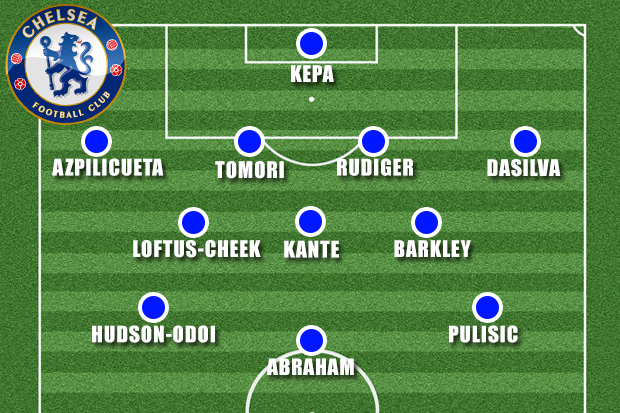 This is how Chelsea could line-up next season under Frank Lampard