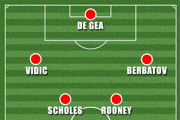 Man Utd star Phil Jones names his best five-a-side team, including Dimitar Berbatov in defence
