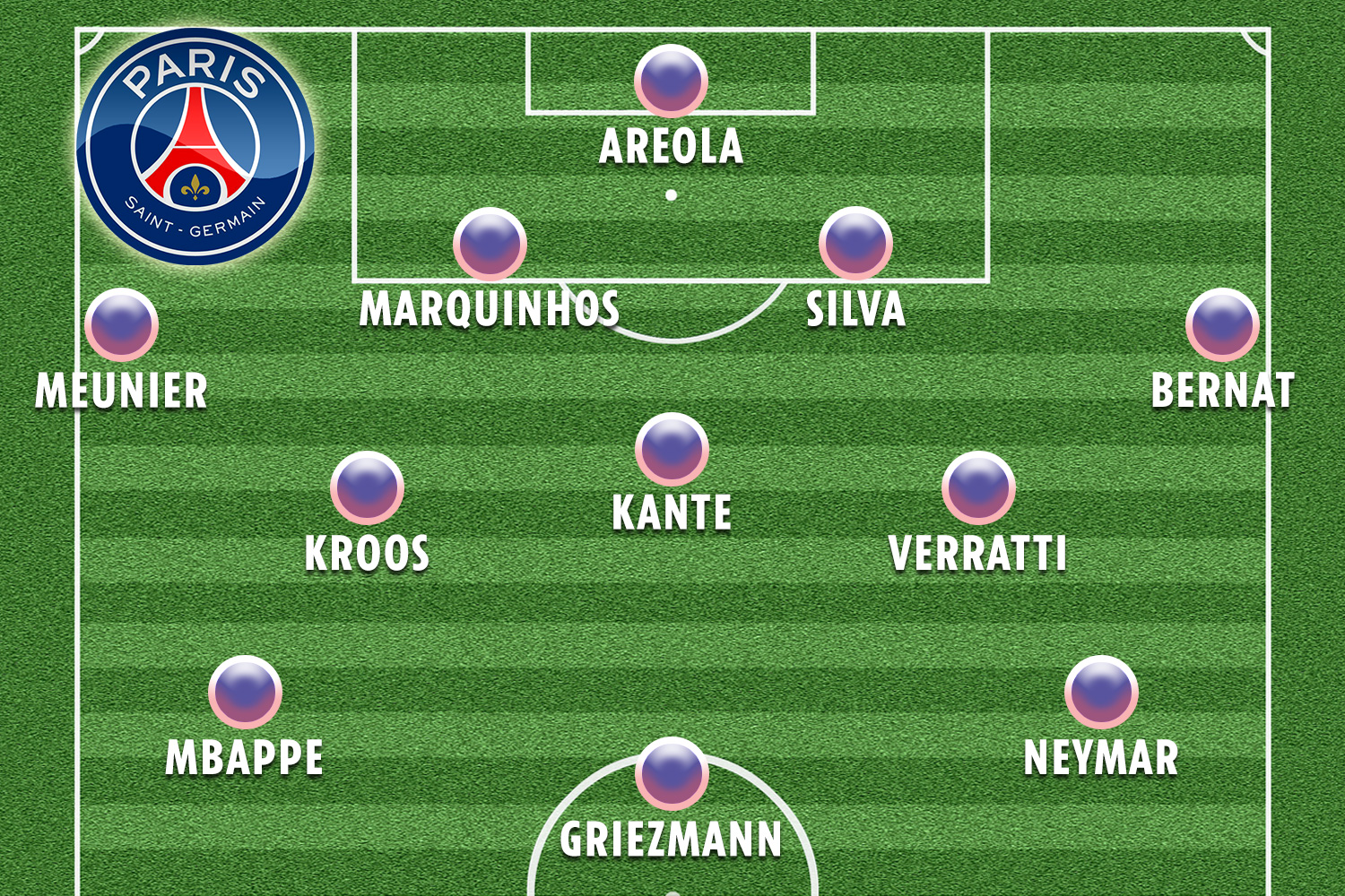 How PSG could line-up next season, including Kante, Kroos and Griezmann