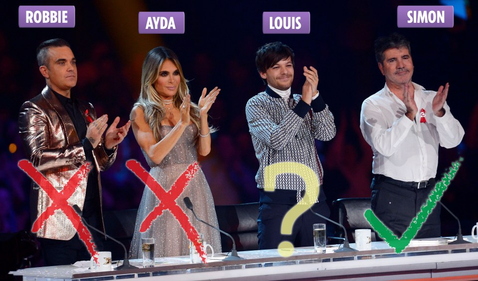 Robbie Williams and Ayda Field quit X Factor after Simon Cowell