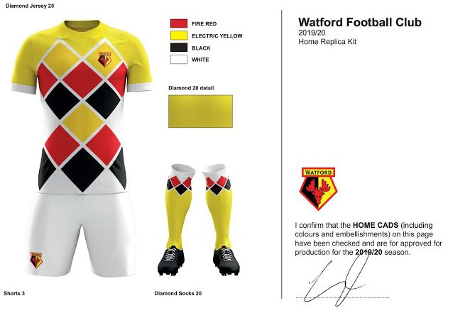 6b07beee8 Football kits 2019 20  What Man Utd
