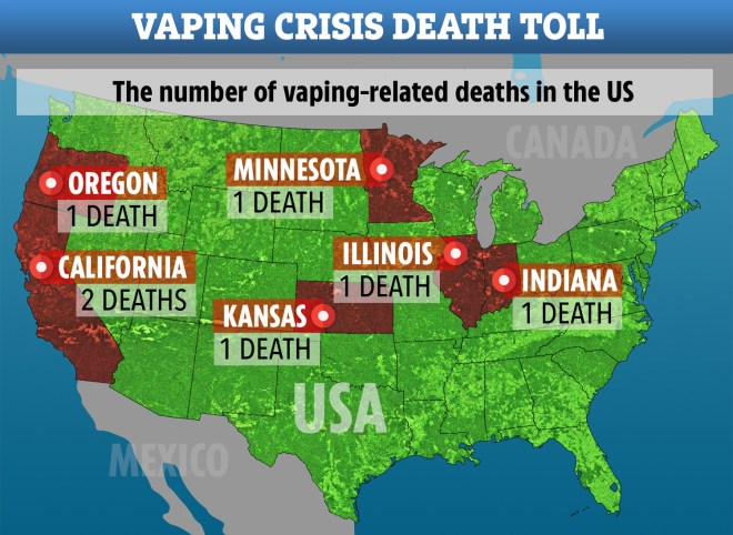 Seven people across the US have now died due to a vaping-related lung disease