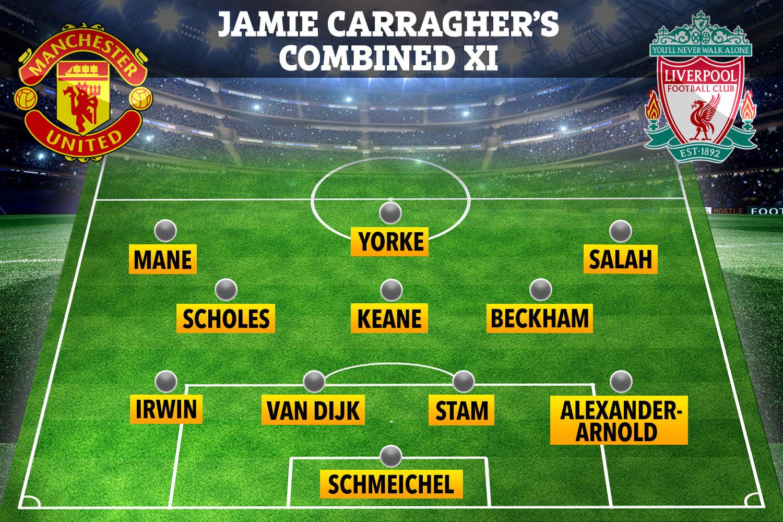 Jamie Carragher opted for Trent Alexander-Arnold, Van Dijk, Mo Salah and Sadio Mane in his team