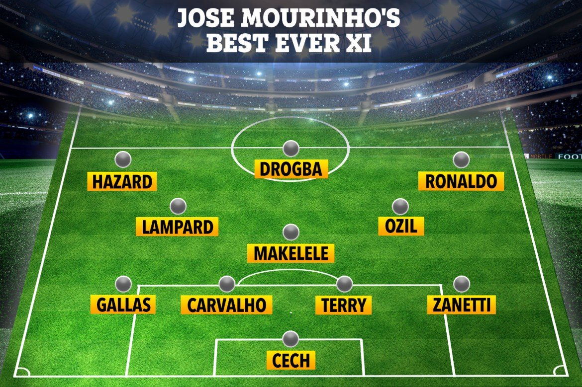 Mourinho reveals his all-time XI of players he has managed ...
