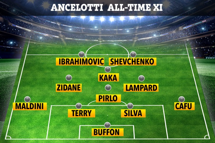 Cristiano Ronaldo is a notable absentee in Ancelotti's best XI