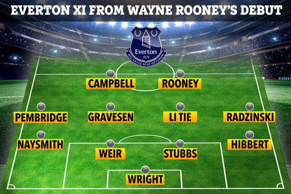 How Everton lined up for Wayne Rooney's debut in 2002