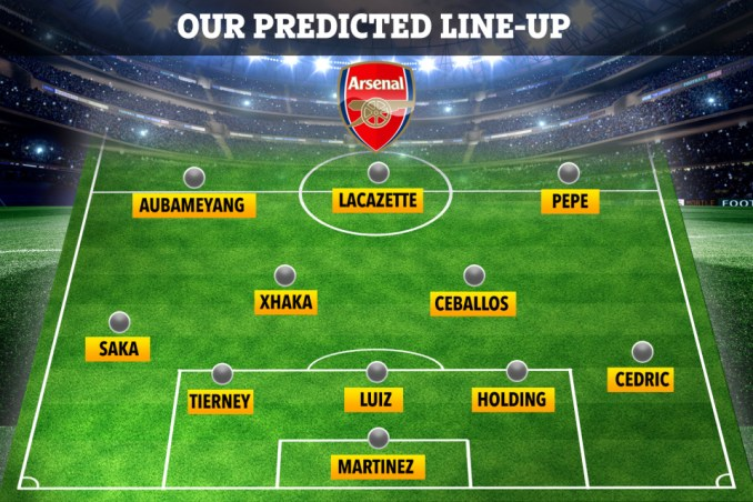 12pm Arsenal transfer news LIVE: Thomas Partey LATEST, Joel ...