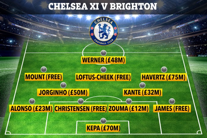 Chelsea's opening day team cost £ 307m