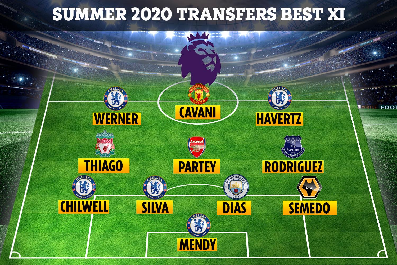 การถ่ายโอน XI ที่ดีที่สุดของ PL สำหรับฤดูร้อนนี้จะเป็นอย่างไร