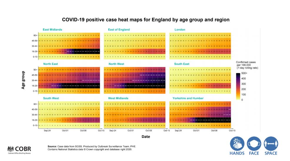 A top Government adviser has tonight showed new heat maps showing the spread of coronavirus across the UK