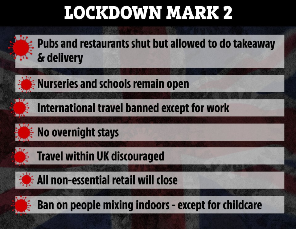 The key headlines from Boris' lockdown announcement