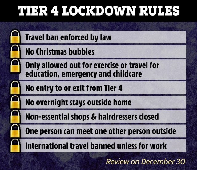 as graphic tier 4 lockdown rules v2 More fake news fear porn. Just days after the Corona Virus vaccine started shipping out the fake news media has announced a new strain of the virus that is supposedly 70% more contagious. Britian and much of Europe is enduring another round of sweeping lockdowns.