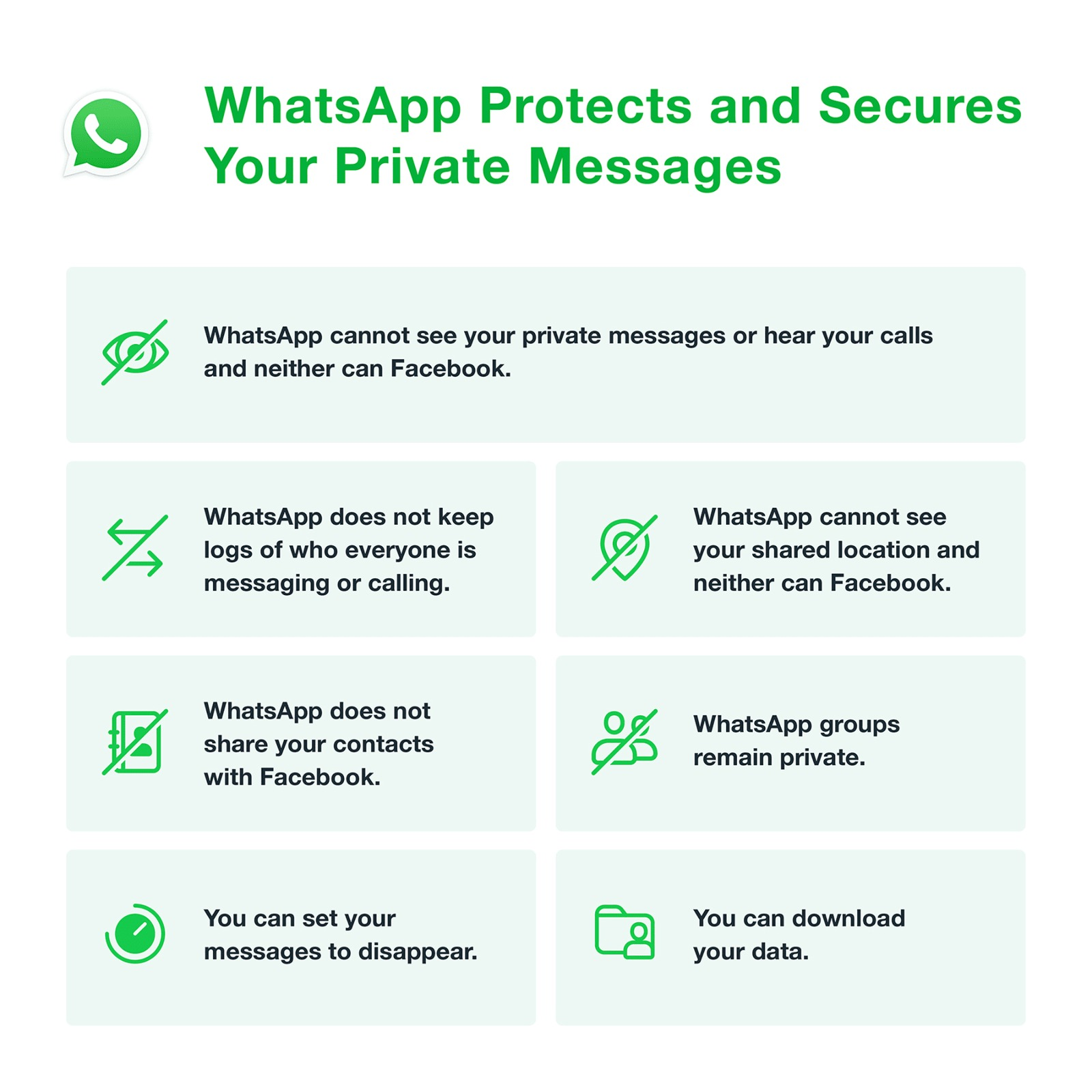 WhatsApp released the infographic above to highlight the protections it guarantees users