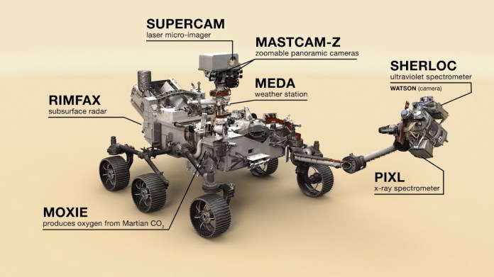 Nasa's Perseverance rover creates BREATHABLE oxygen paving way for manned  Mars missions