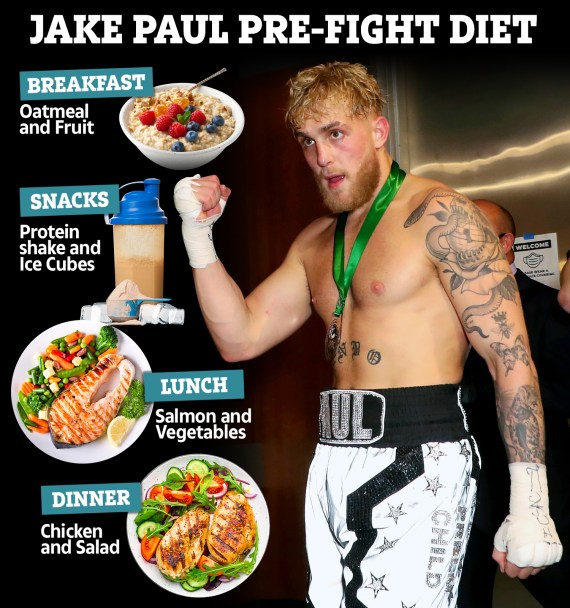 Jake Paul is cutting no corners with his diet