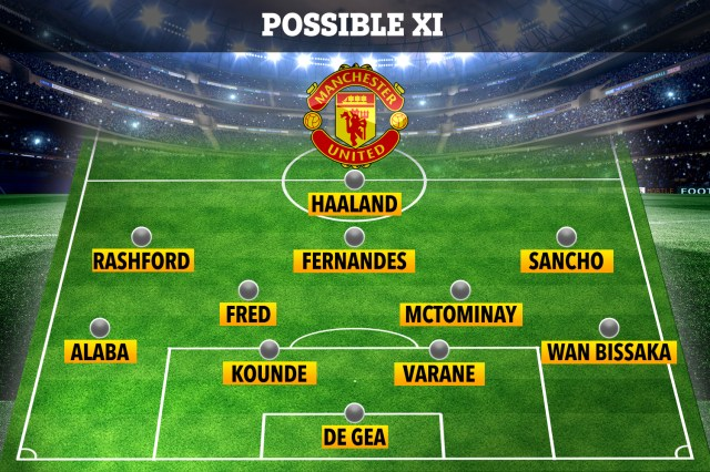 How Man Utd could line up if they sign all five of their top summer targets