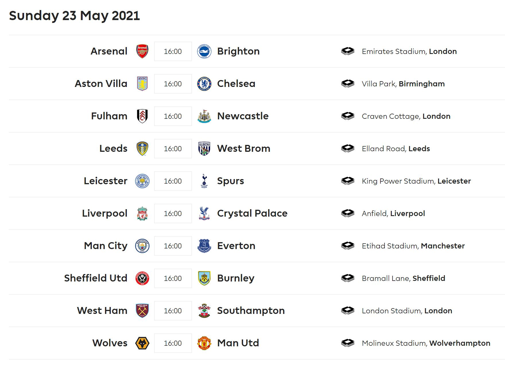 These are the final day fixtures will Manchester City already have the title wrapped up?