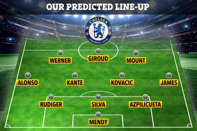 How Chelsea could line up on Tuesday night