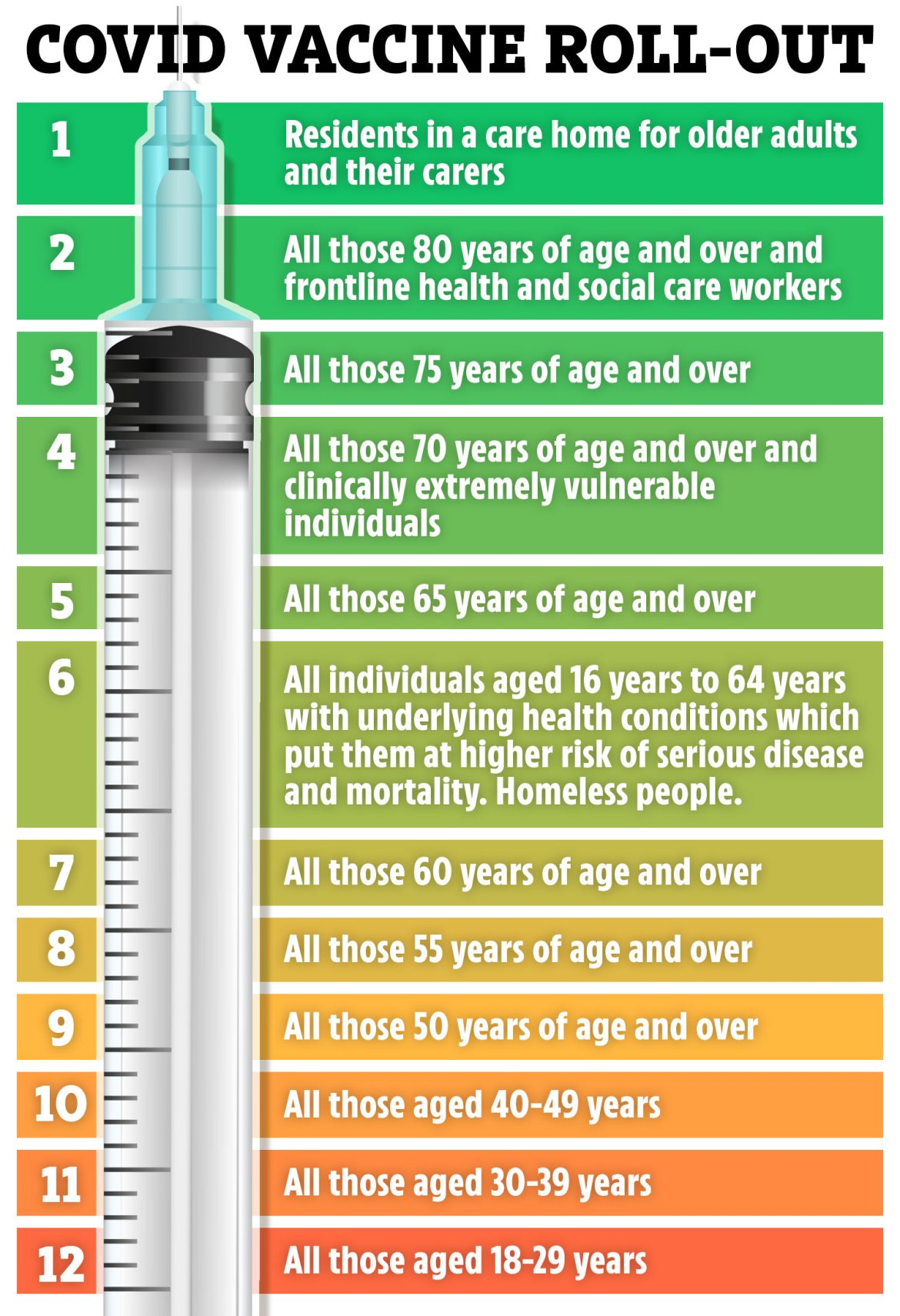 And UK ministers say there are enough alternative vaccines to makr sure every adult can get a jab