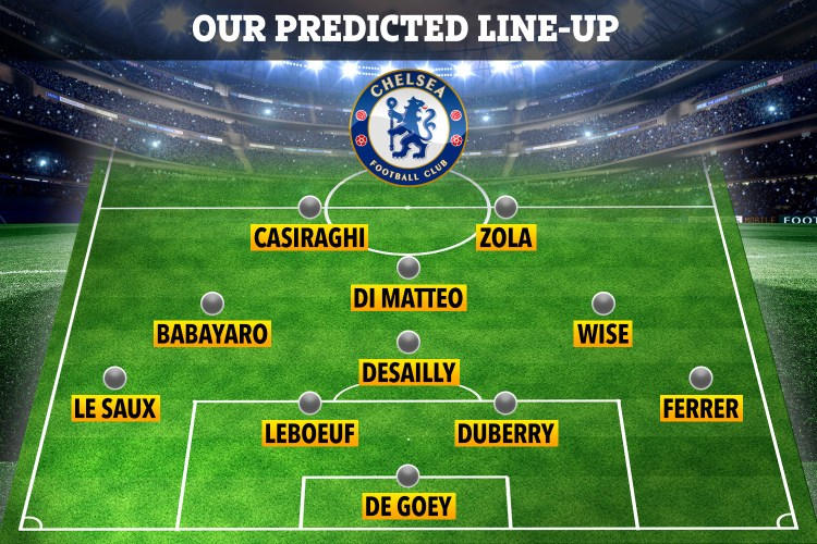 How Chelsea lined-up last time they played Real Madrid ...
