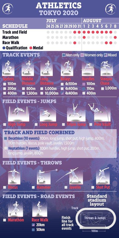 tp graphic Olympics 2021 Athletics new v3