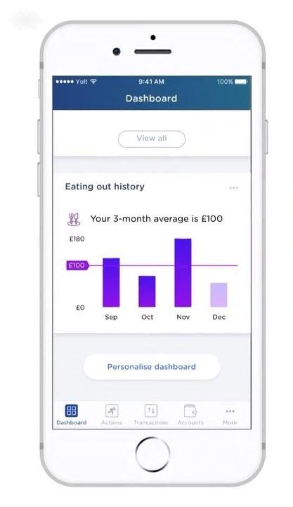 Budgeting app Yolt is closing in December