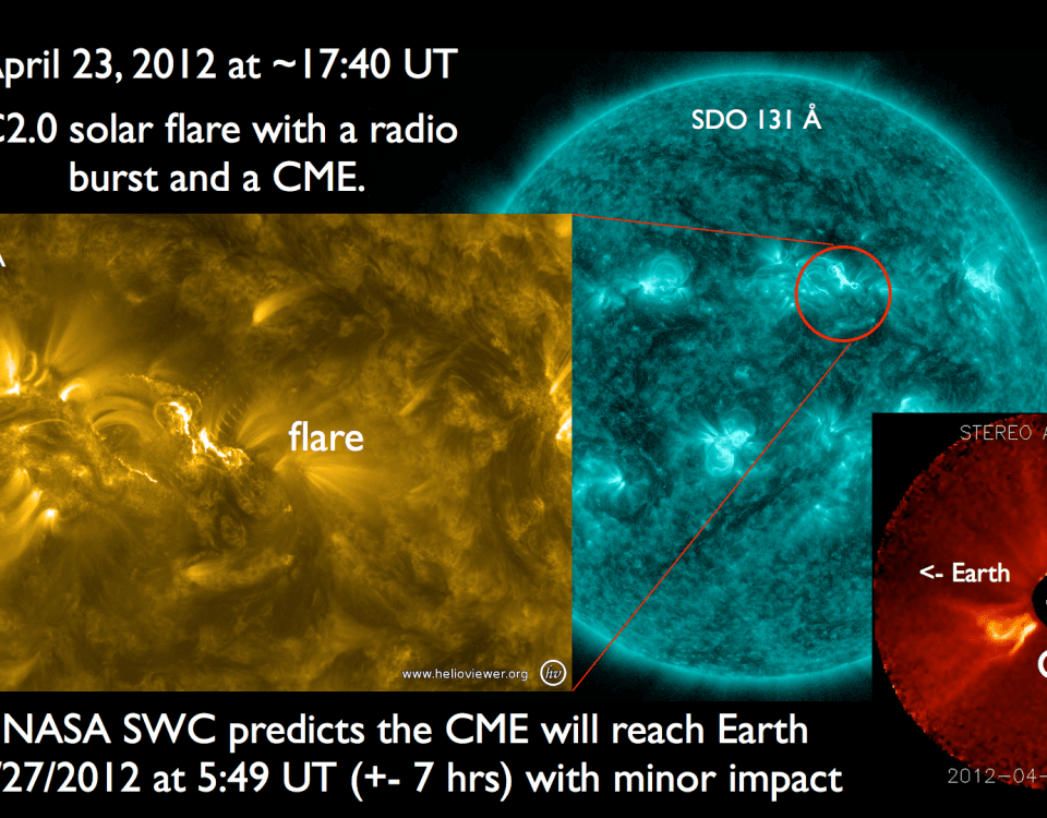 At 17:40 UT, the Sun produced a C2 solar flare with a radio burst and a SCORE-C CME. NASA Goddard Space Weather Center predicts it will reach Earth 4/27/2012 at 5:49 UT with only minor impact.