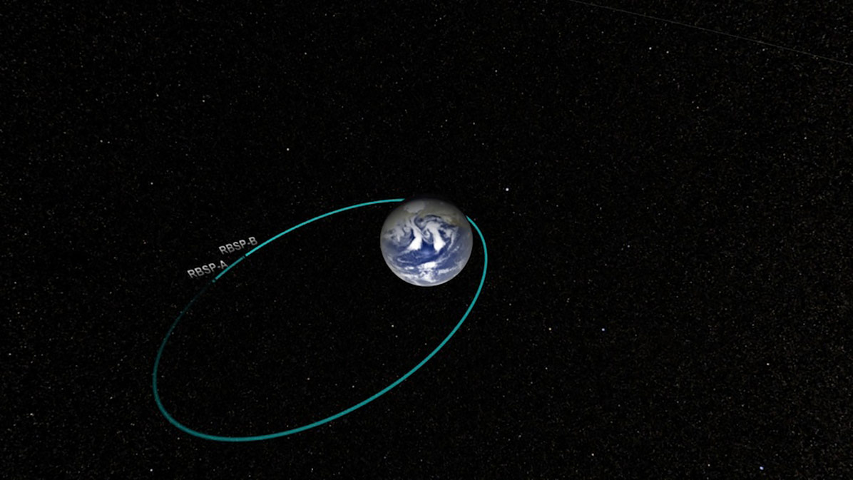 The two Van Allen Probes Spacecraft will fly in extreme elliptical orbits, allowing the mission to observe changes in the belts from different perspectives.