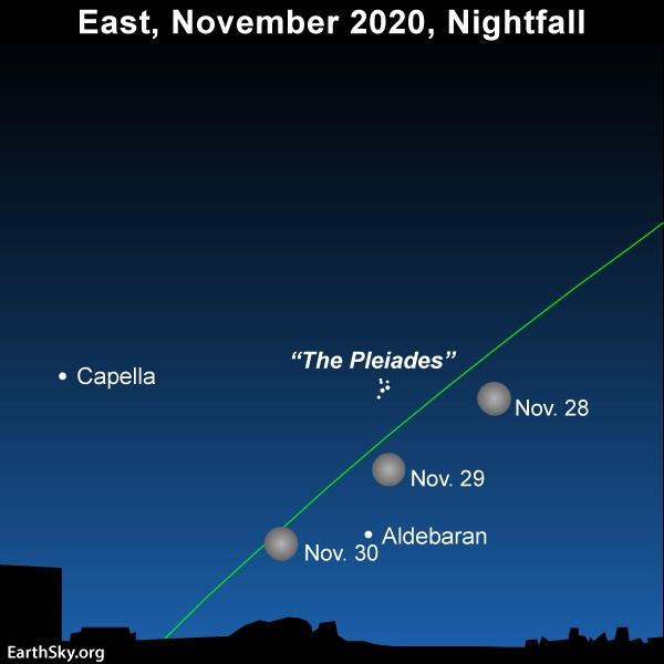 East-Capella-Aldebaran-Pleiades-Nov-28-29-30-2020-